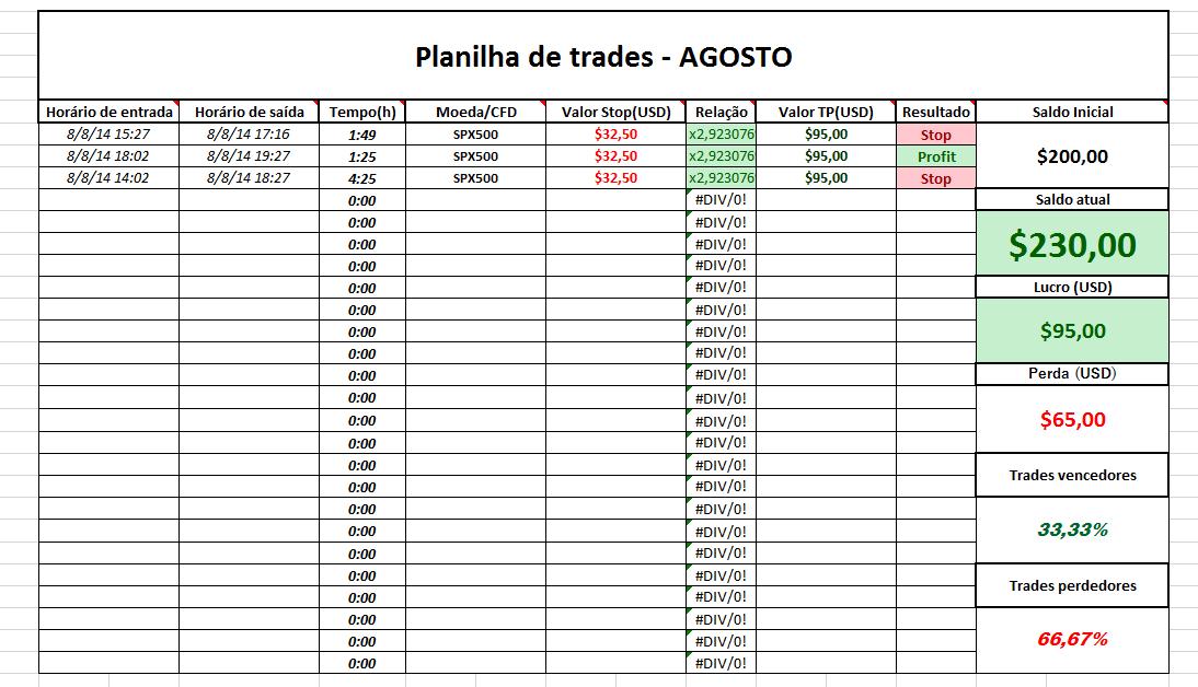 Opciones binarias bancos Perues